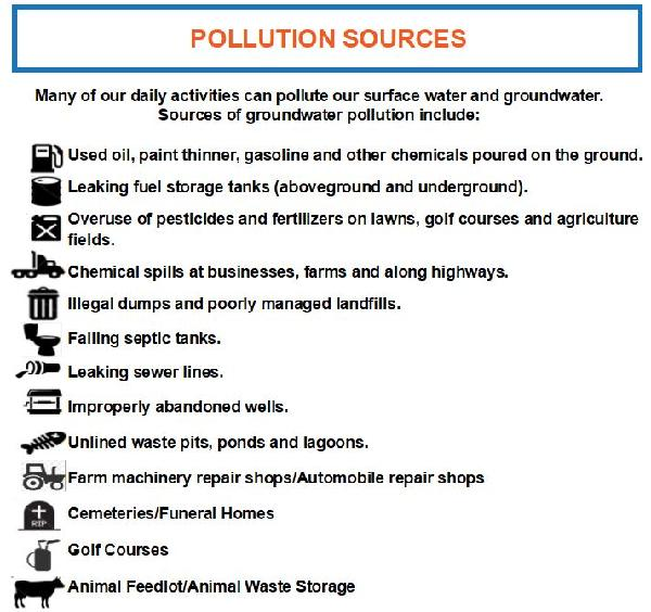 Pollution Source