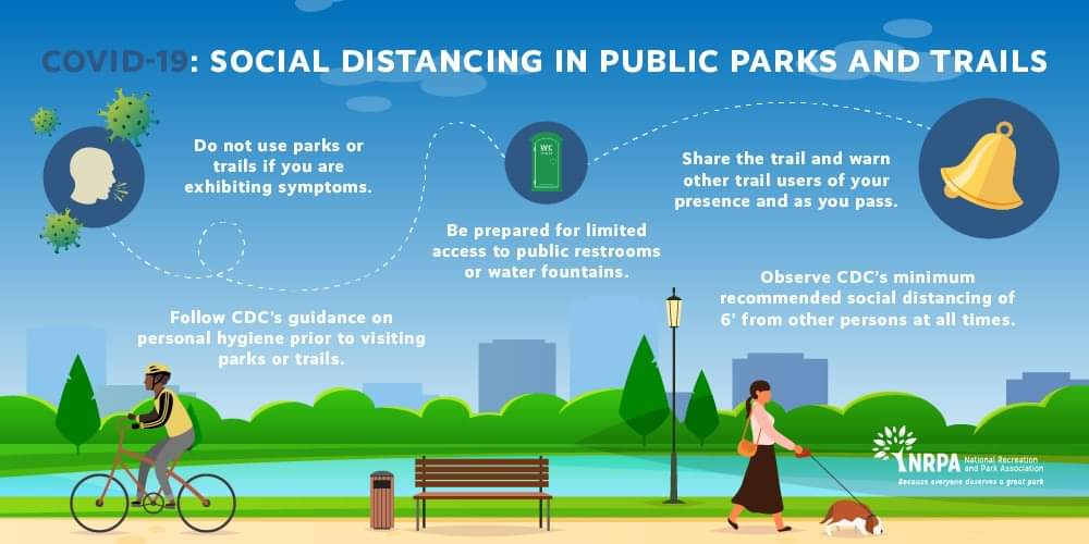 NRPA Public Parks and Trails Recommendations