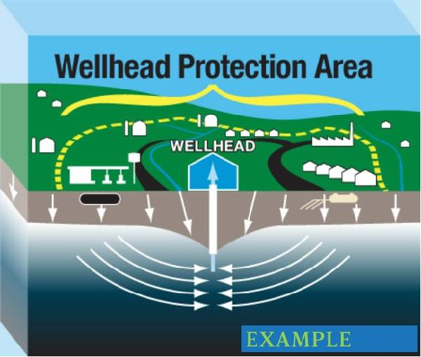 Wellhead Protection Area